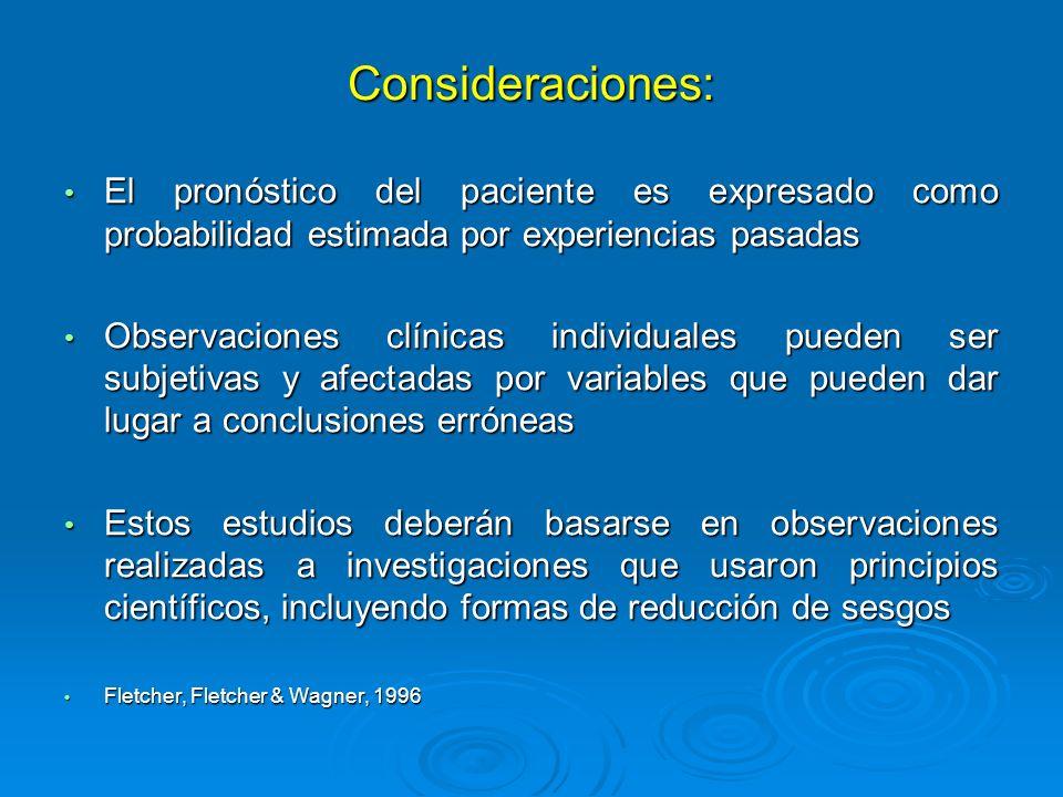 Consideraciones: El pronóstico del paciente es expresado como probabilidad estimada por experiencias pasadas El pronóstico del paciente es expresado c