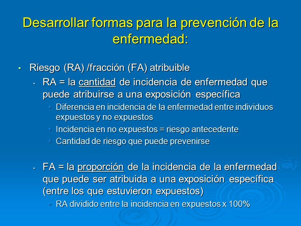 Riesgo atribuible Exceso de riesgo Factor de riesgo Riesgo RA= Riesgo entre los positivos al factor de riesgo Riesgo entre los negativos al factor de riesgo
