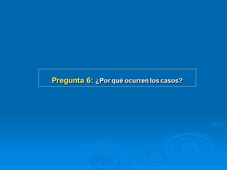 Pregunta 6: ¿Por qué ocurren los casos?