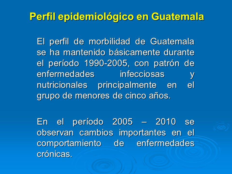 Perfil epidemiológico en Guatemala El perfil de morbilidad de Guatemala se ha mantenido básicamente durante el período 1990-2005, con patrón de enferm