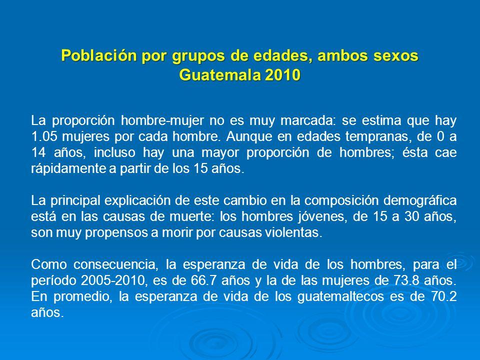 Población por grupos de edades, ambos sexos Guatemala 2010 La proporción hombre-mujer no es muy marcada: se estima que hay 1.05 mujeres por cada hombr