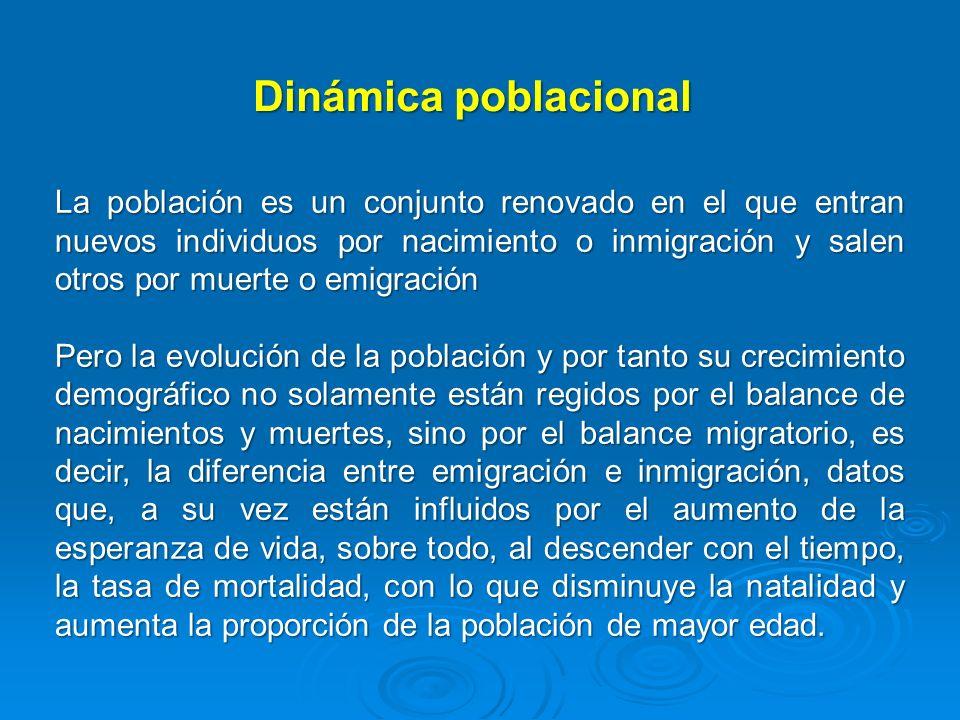 Dinámica poblacional La población es un conjunto renovado en el que entran nuevos individuos por nacimiento o inmigración y salen otros por muerte o e