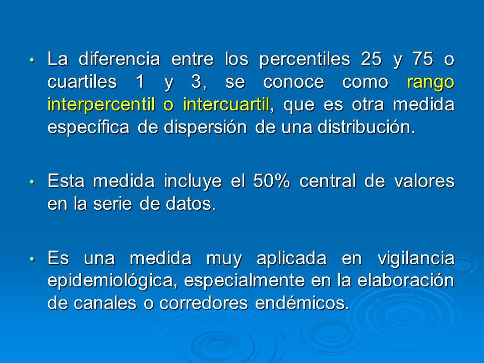 La diferencia entre los percentiles 25 y 75 o cuartiles 1 y 3, se conoce como rango interpercentil o intercuartil, que es otra medida específica de di
