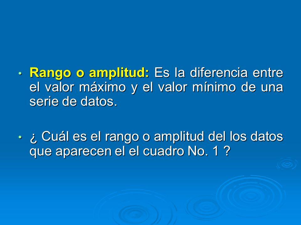 Rango o amplitud: Es la diferencia entre el valor máximo y el valor mínimo de una serie de datos. Rango o amplitud: Es la diferencia entre el valor má