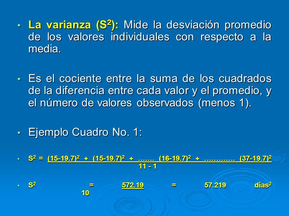 La varianza (S 2 ): Mide la desviación promedio de los valores individuales con respecto a la media. La varianza (S 2 ): Mide la desviación promedio d