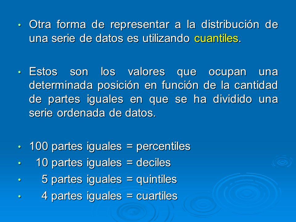 La diferencia entre los percentiles 25 y 75 o cuartiles 1 y 3, se conoce como rango interpercentil o intercuartil, que es otra medida específica de dispersión de una distribución.