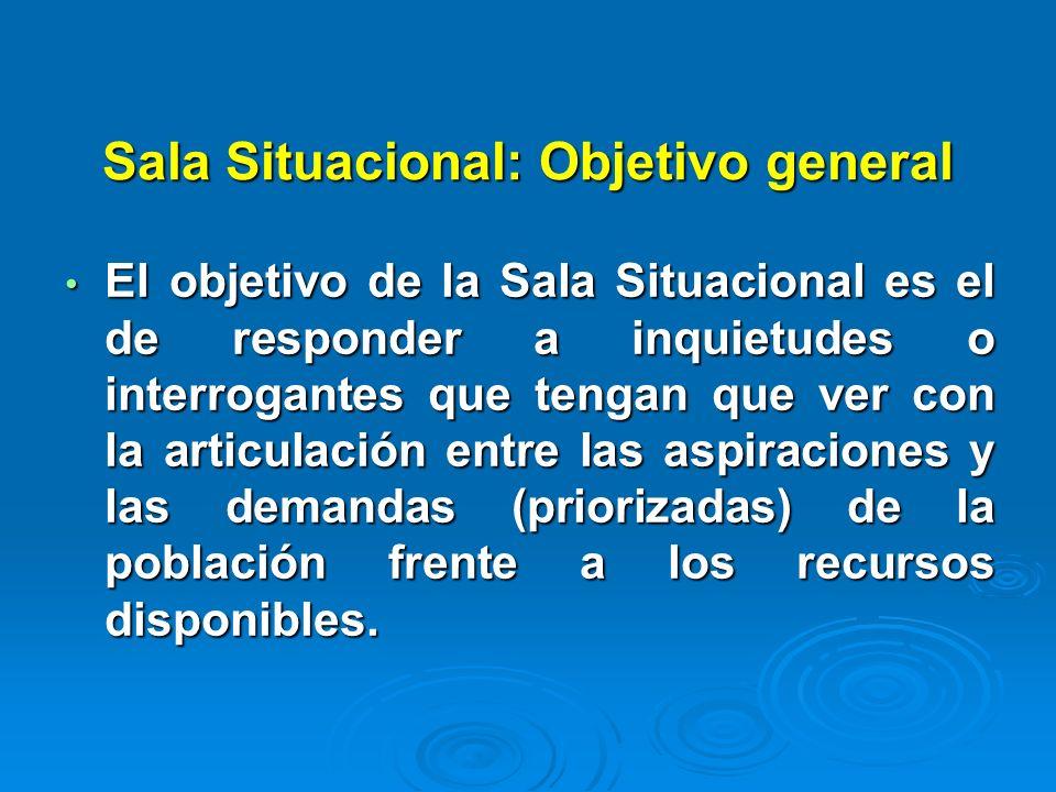 Sala Situacional: Objetivo general El objetivo de la Sala Situacional es el de responder a inquietudes o interrogantes que tengan que ver con la artic