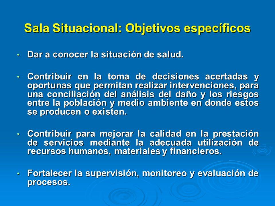 Sala Situacional: Objetivos específicos Dar a conocer la situación de salud. Dar a conocer la situación de salud. Contribuir en la toma de decisiones