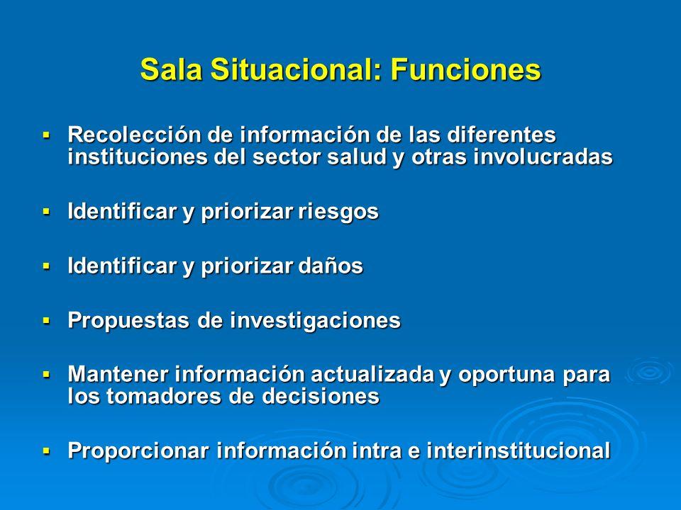 Sala Situacional: Funciones Recolección de información de las diferentes instituciones del sector salud y otras involucradas Recolección de informació