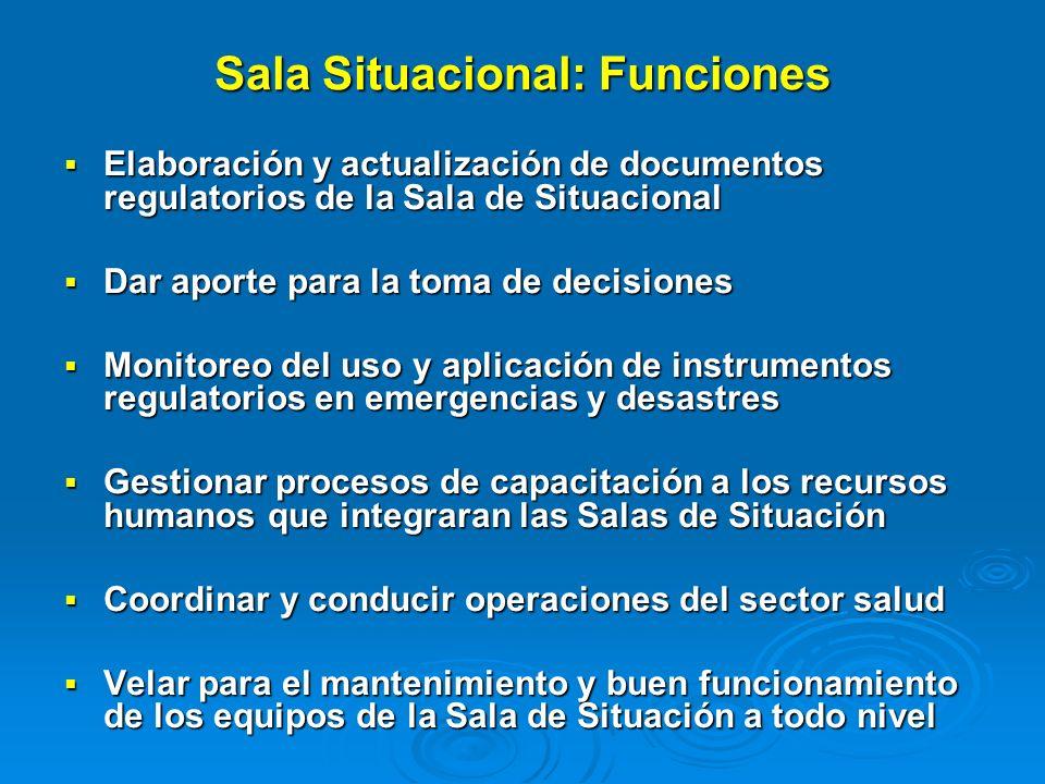 Sala Situacional: Funciones Elaboración y actualización de documentos regulatorios de la Sala de Situacional Elaboración y actualización de documentos