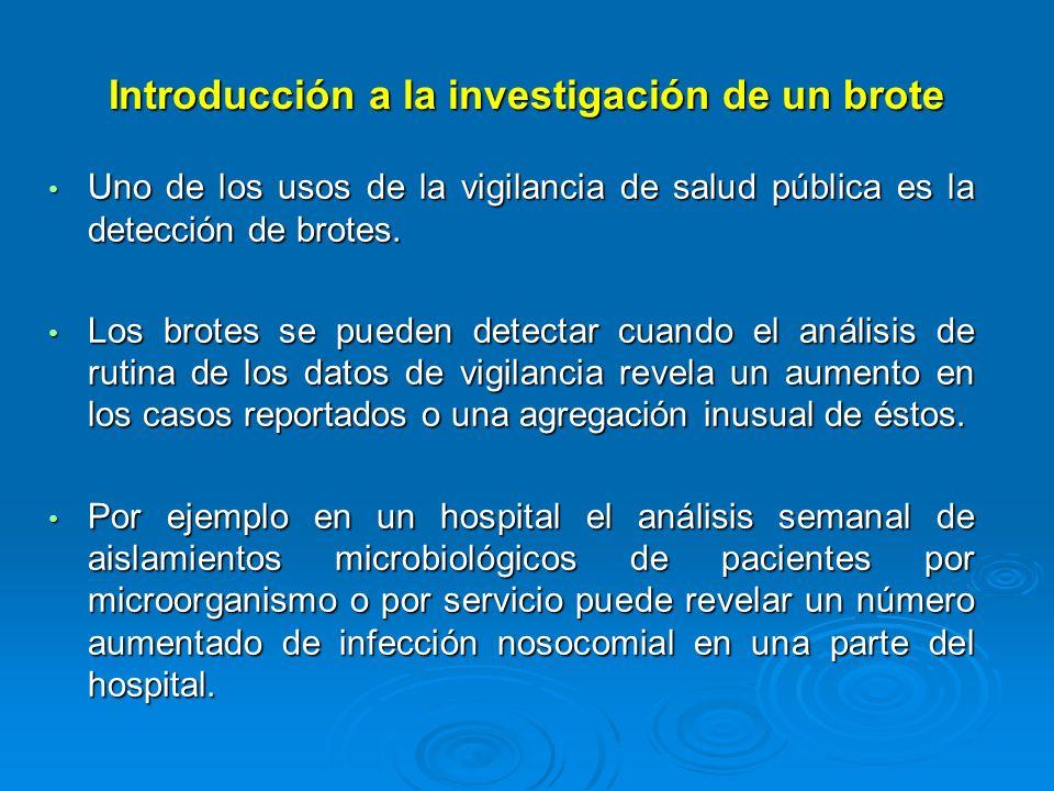 Uno de los usos de la vigilancia de salud pública es la detección de brotes. Uno de los usos de la vigilancia de salud pública es la detección de brot