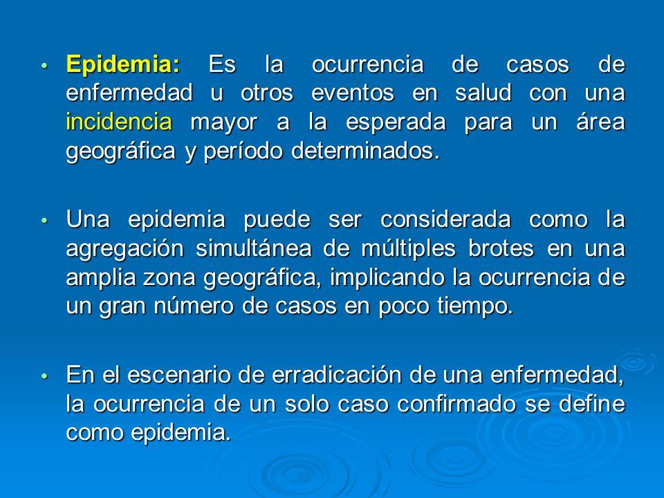 Epidemia: Es la ocurrencia de casos de enfermedad u otros eventos en salud con una incidencia mayor a la esperada para un área geográfica y período de