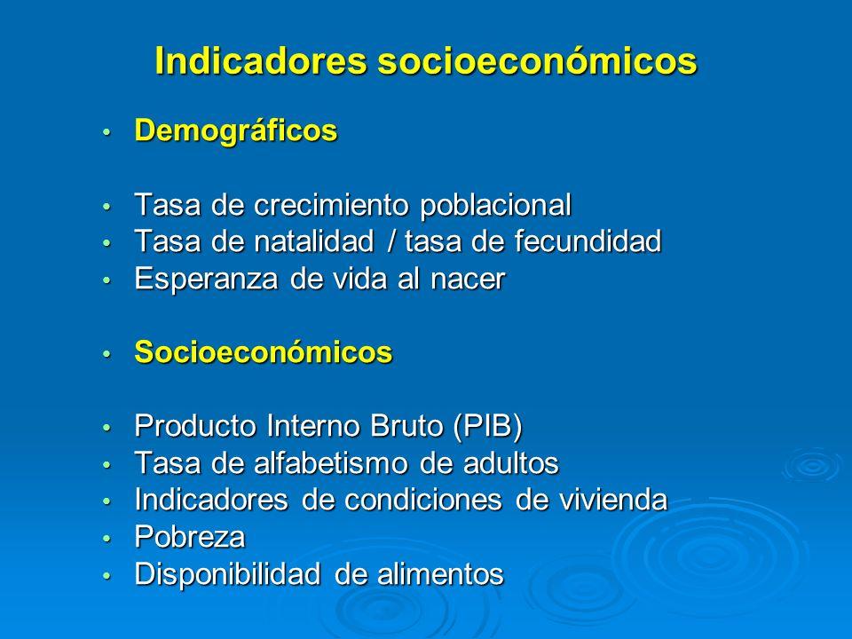 Indicadores socioeconómicos Demográficos Demográficos Tasa de crecimiento poblacional Tasa de crecimiento poblacional Tasa de natalidad / tasa de fecu