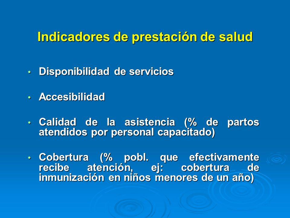 Indicadores de prestación de salud Disponibilidad de servicios Disponibilidad de servicios Accesibilidad Accesibilidad Calidad de la asistencia (% de