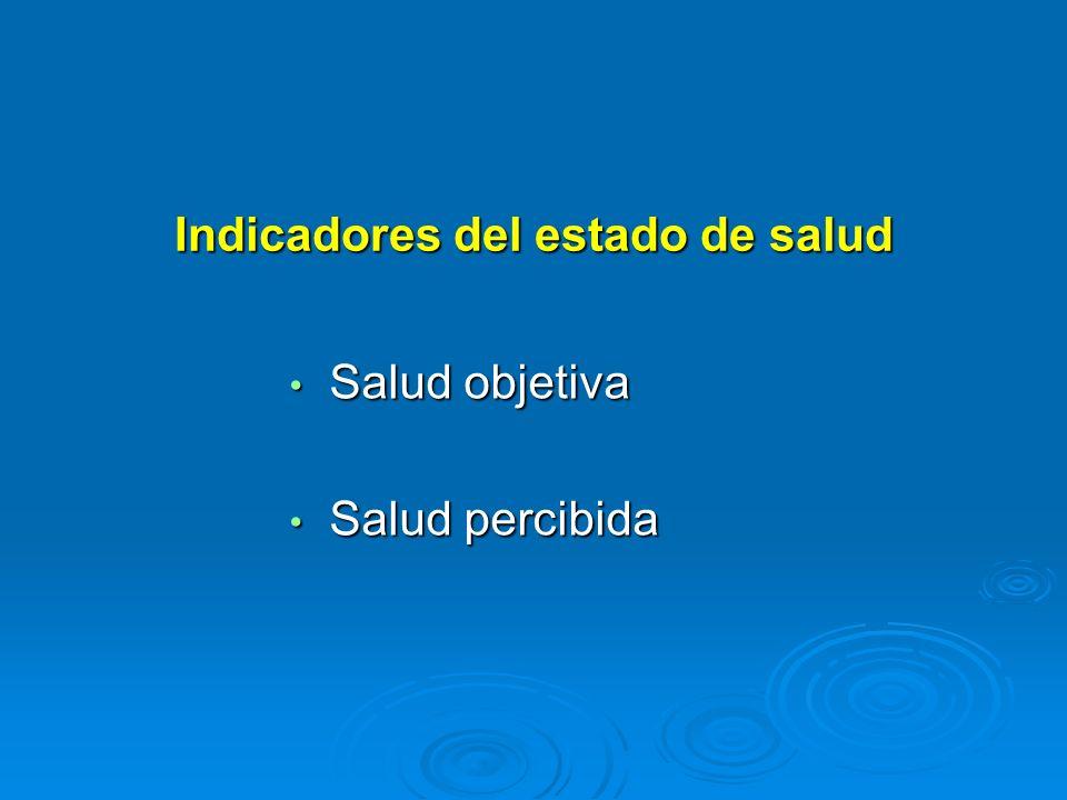 Indicadores del estado de salud Salud objetiva Salud objetiva Salud percibida Salud percibida