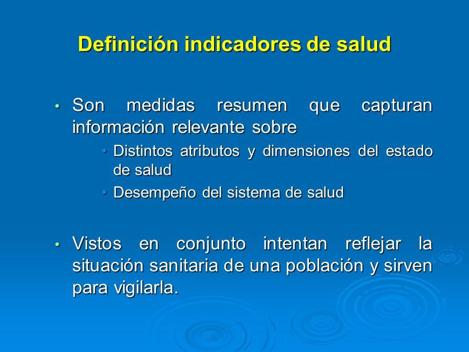 Definición indicadores de salud Son medidas resumen que capturan información relevante sobre Son medidas resumen que capturan información relevante so