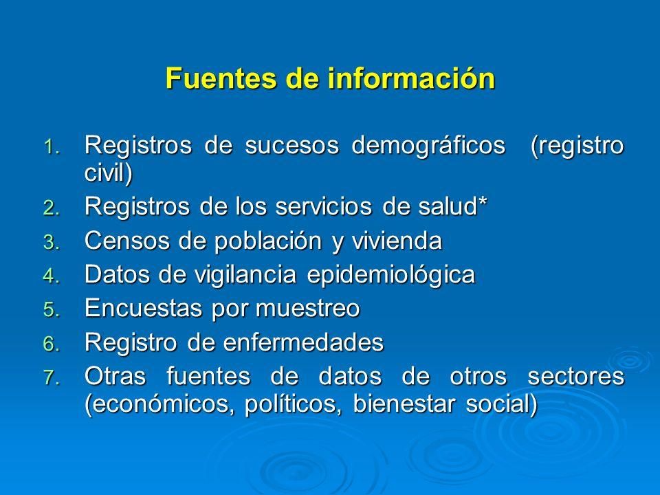 Fuentes de información 1. Registros de sucesos demográficos (registro civil) 2. Registros de los servicios de salud* 3. Censos de población y vivienda