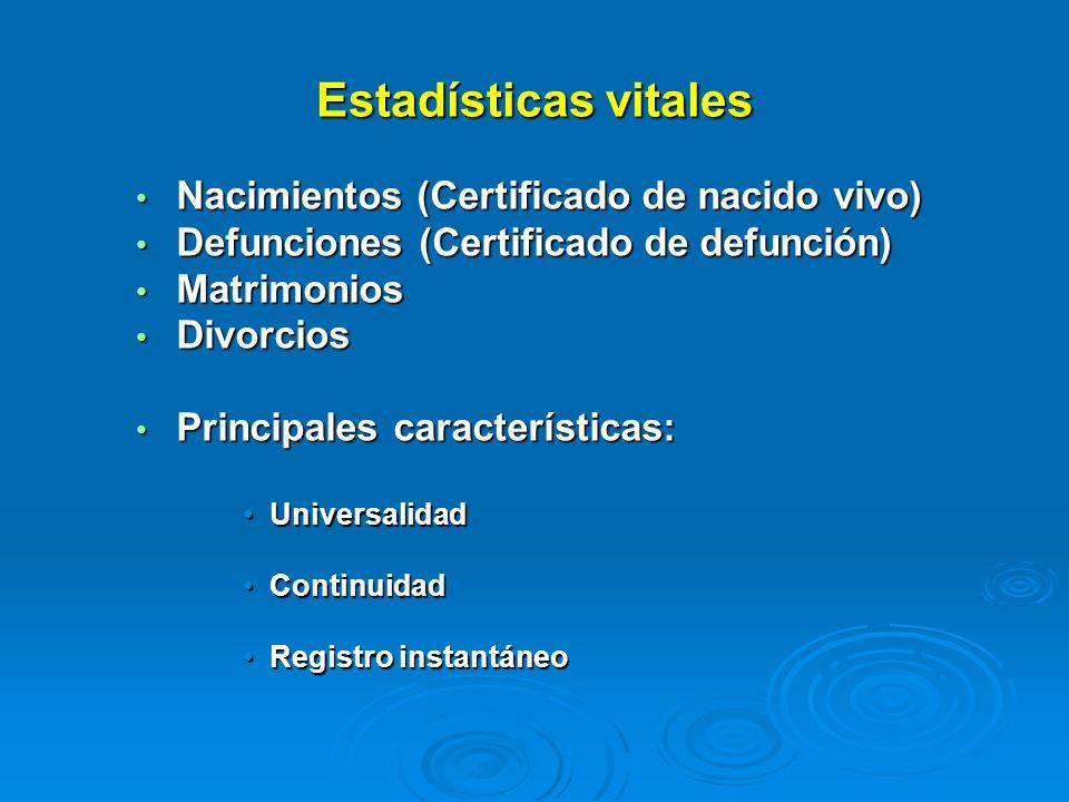 Estadísticas vitales Nacimientos (Certificado de nacido vivo) Nacimientos (Certificado de nacido vivo) Defunciones (Certificado de defunción) Defuncio