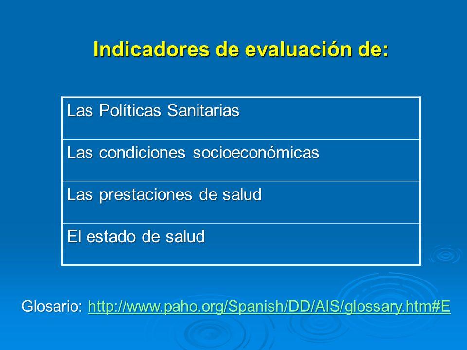 Indicadores de evaluación de: Las Políticas Sanitarias Las condiciones socioeconómicas Las prestaciones de salud El estado de salud Glosario: http://w