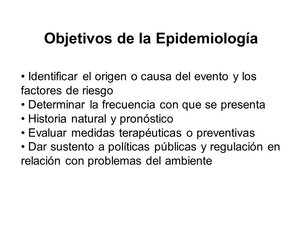 Objetivos de la Epidemiología Identificar el origen o causa del evento y los factores de riesgo Determinar la frecuencia con que se presenta Historia