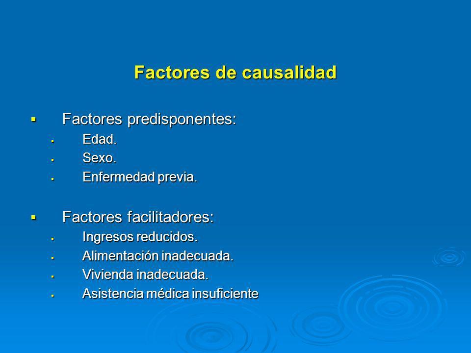Factores de causalidad Factores predisponentes: Factores predisponentes: Edad. Edad. Sexo. Sexo. Enfermedad previa. Enfermedad previa. Factores facili