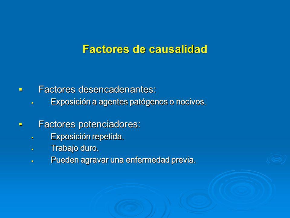 Factores de causalidad Factores desencadenantes: Factores desencadenantes: Exposición a agentes patógenos o nocivos. Exposición a agentes patógenos o