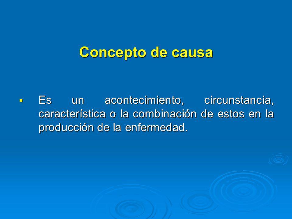 Concepto de causa Es un acontecimiento, circunstancia, característica o la combinación de estos en la producción de la enfermedad. Es un acontecimient
