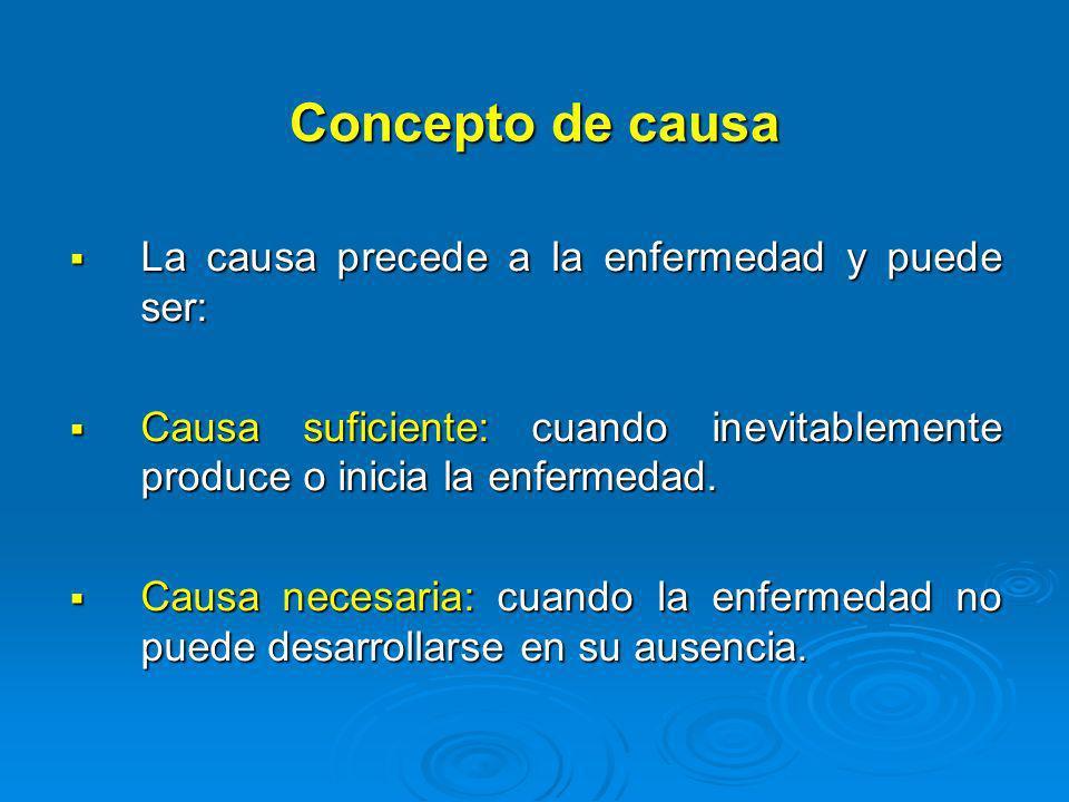 Concepto de causa La causa precede a la enfermedad y puede ser: La causa precede a la enfermedad y puede ser: Causa suficiente: cuando inevitablemente
