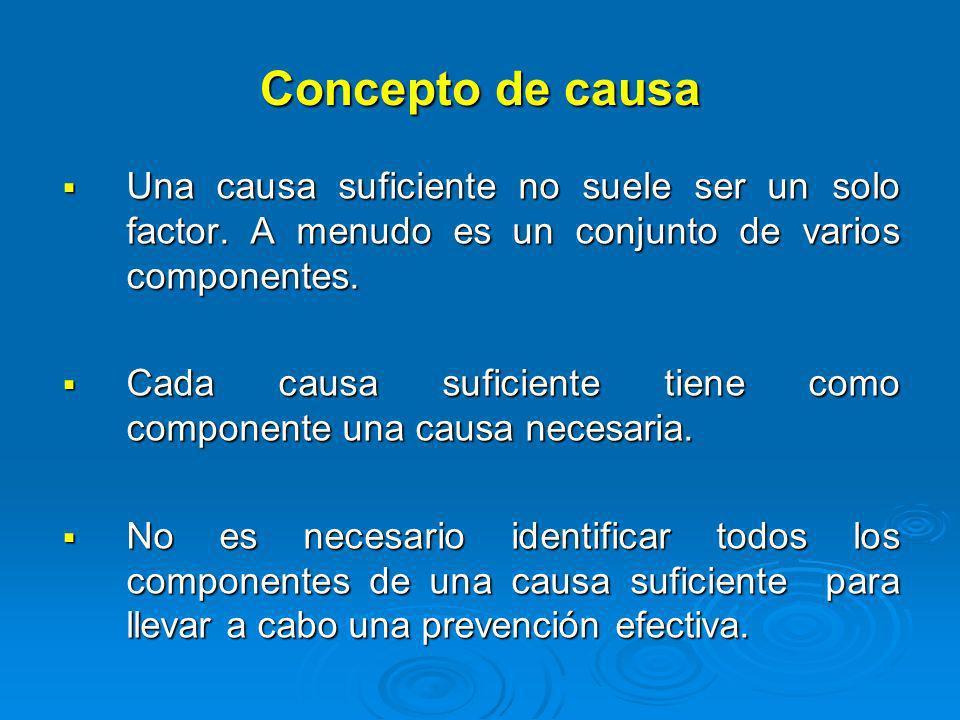 Concepto de causa Una causa suficiente no suele ser un solo factor. A menudo es un conjunto de varios componentes. Una causa suficiente no suele ser u