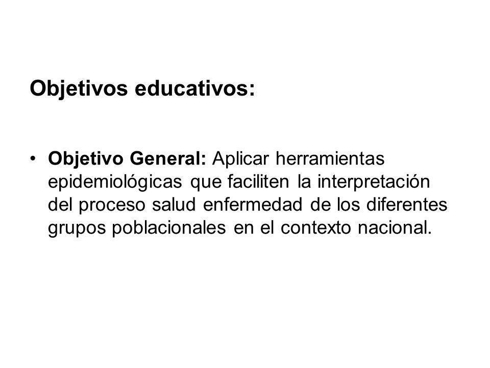 Objetivos educativos: Objetivo General: Aplicar herramientas epidemiológicas que faciliten la interpretación del proceso salud enfermedad de los difer