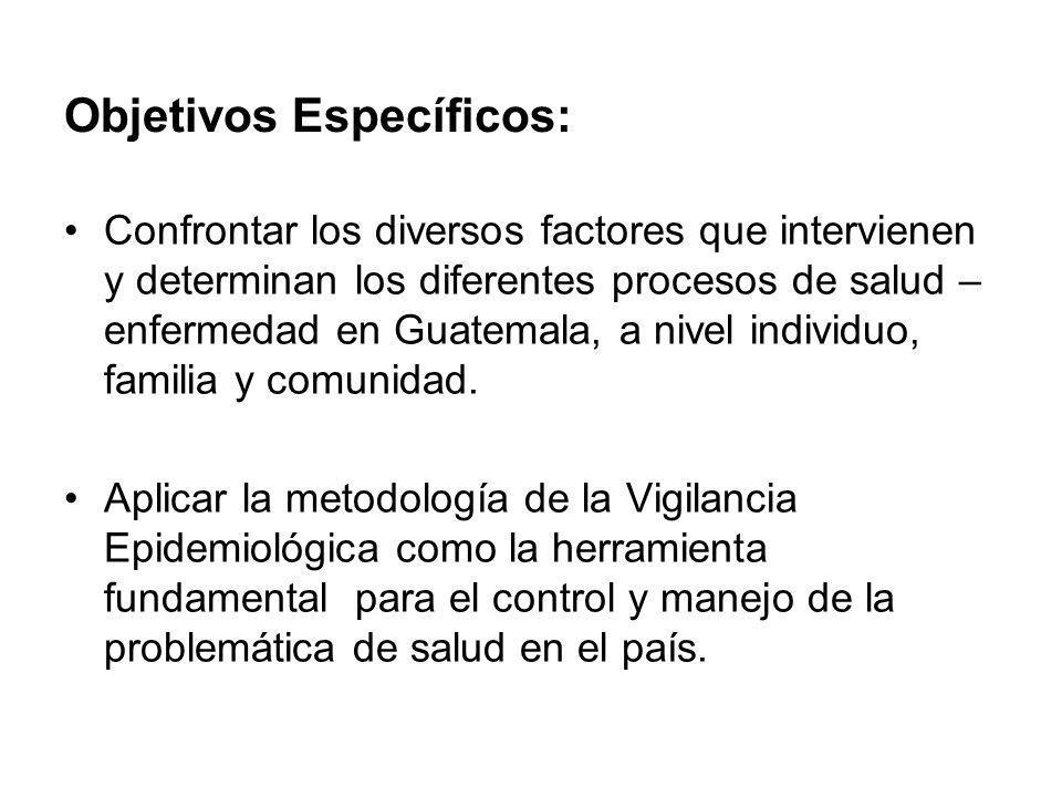 Objetivos Específicos: Confrontar los diversos factores que intervienen y determinan los diferentes procesos de salud – enfermedad en Guatemala, a niv