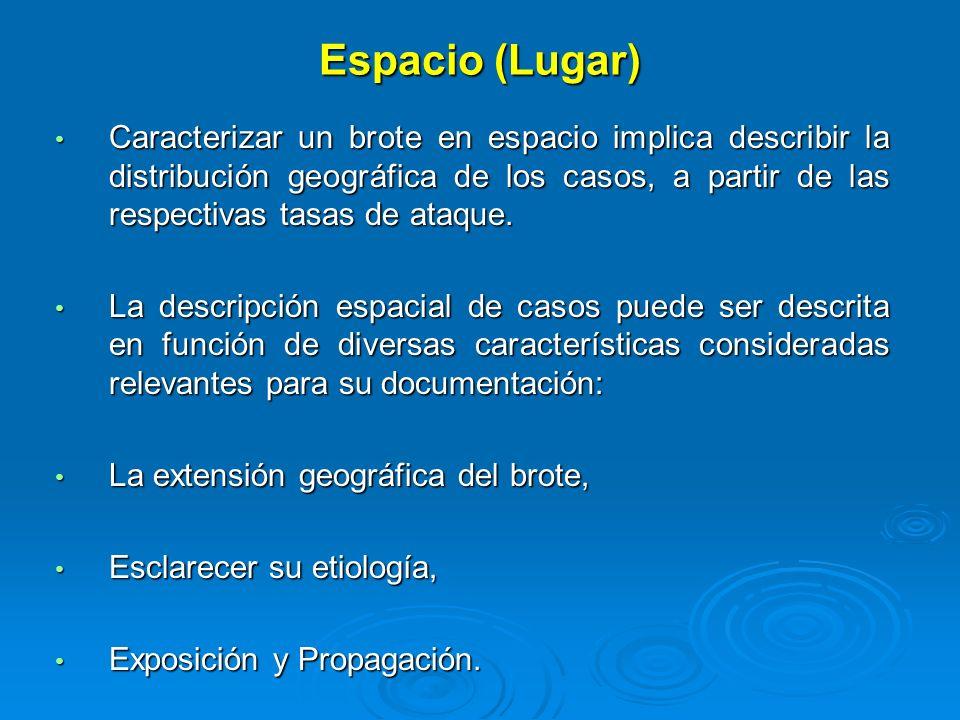Espacio (Lugar) Caracterizar un brote en espacio implica describir la distribución geográfica de los casos, a partir de las respectivas tasas de ataqu