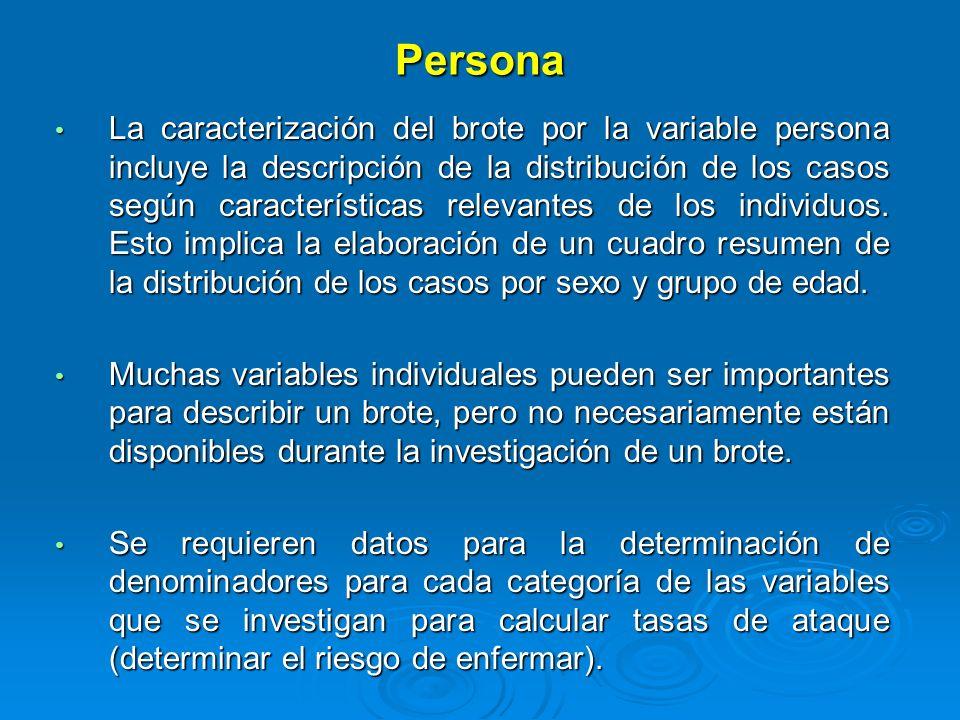 Persona La caracterización del brote por la variable persona incluye la descripción de la distribución de los casos según características relevantes d