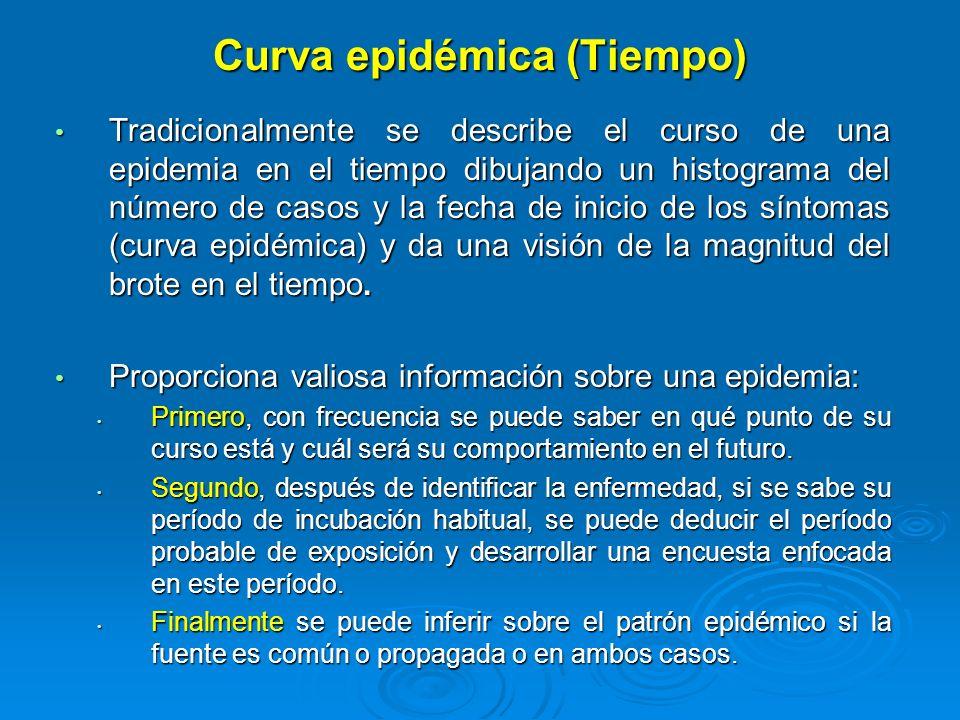 Curva epidémica (Tiempo) Tradicionalmente se describe el curso de una epidemia en el tiempo dibujando un histograma del número de casos y la fecha de