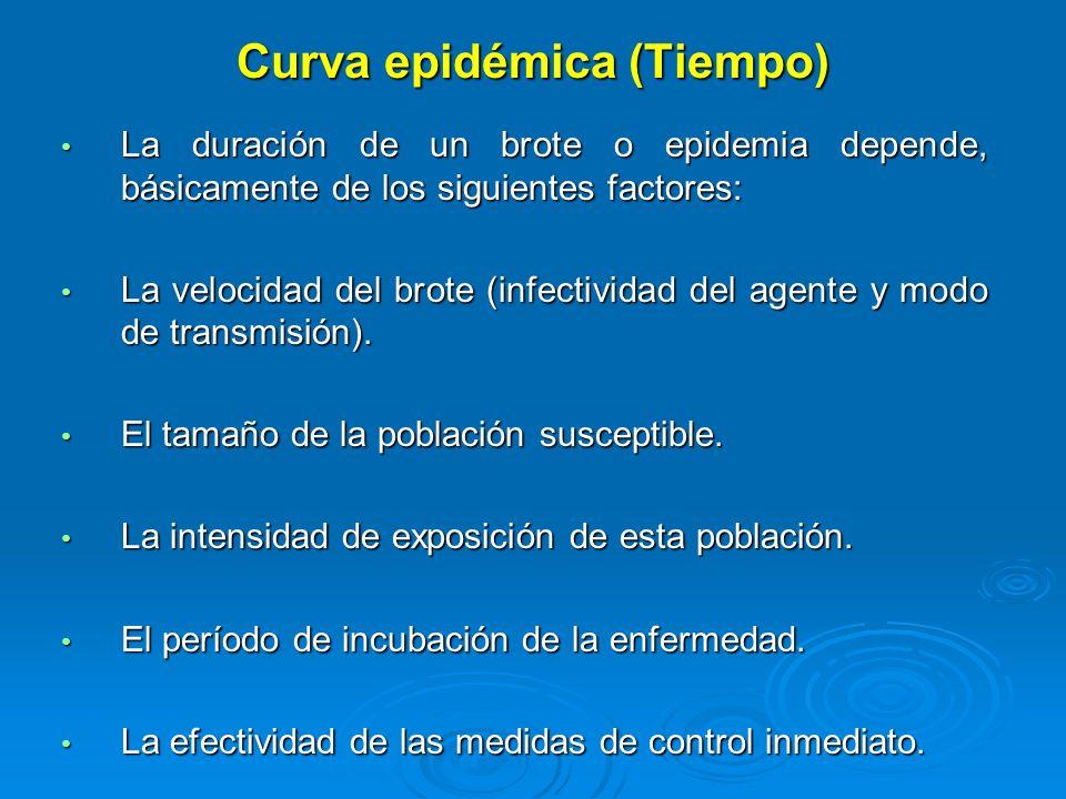 Curva epidémica (Tiempo) La duración de un brote o epidemia depende, básicamente de los siguientes factores: La duración de un brote o epidemia depend