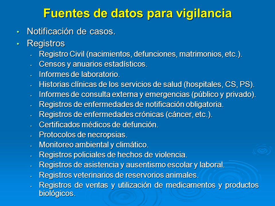 Fuentes de datos para vigilancia Notificación de casos. Notificación de casos. Registros Registros Registro Civil (nacimientos, defunciones, matrimoni