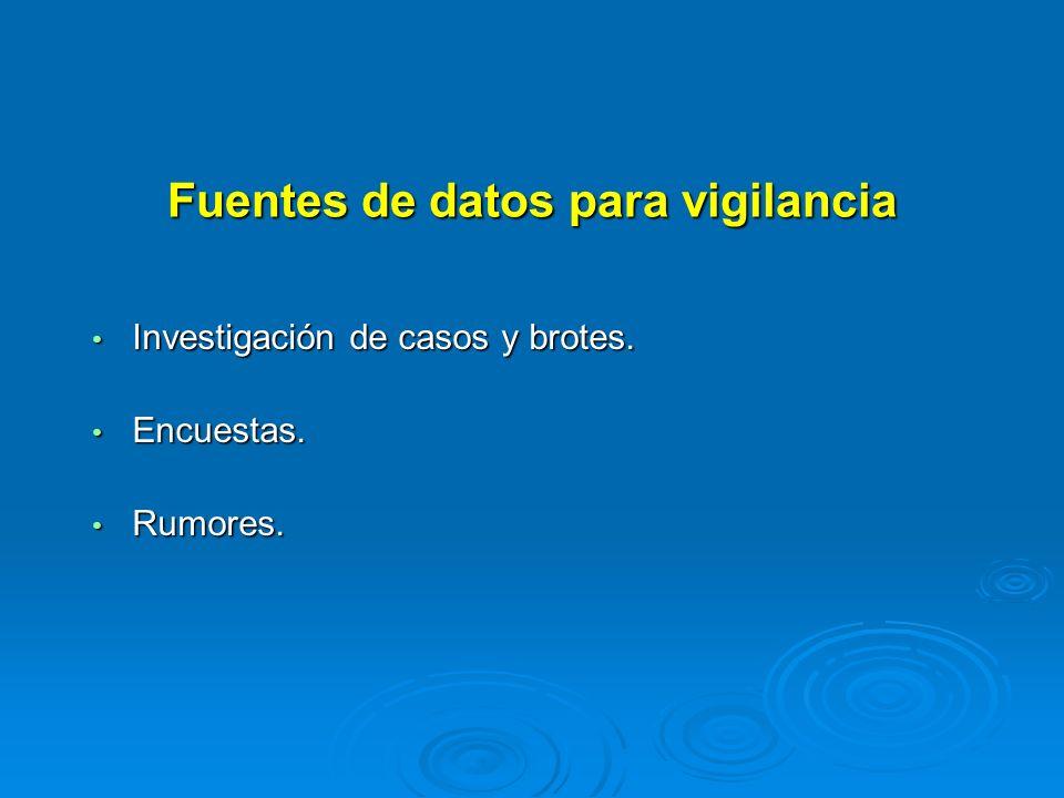 Fuentes de datos para vigilancia Investigación de casos y brotes. Investigación de casos y brotes. Encuestas. Encuestas. Rumores. Rumores.