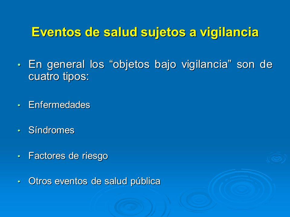 Eventos de salud sujetos a vigilancia En general los objetos bajo vigilancia son de cuatro tipos: En general los objetos bajo vigilancia son de cuatro