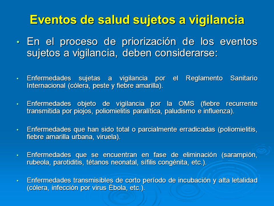 Eventos de salud sujetos a vigilancia En el proceso de priorización de los eventos sujetos a vigilancia, deben considerarse: En el proceso de prioriza