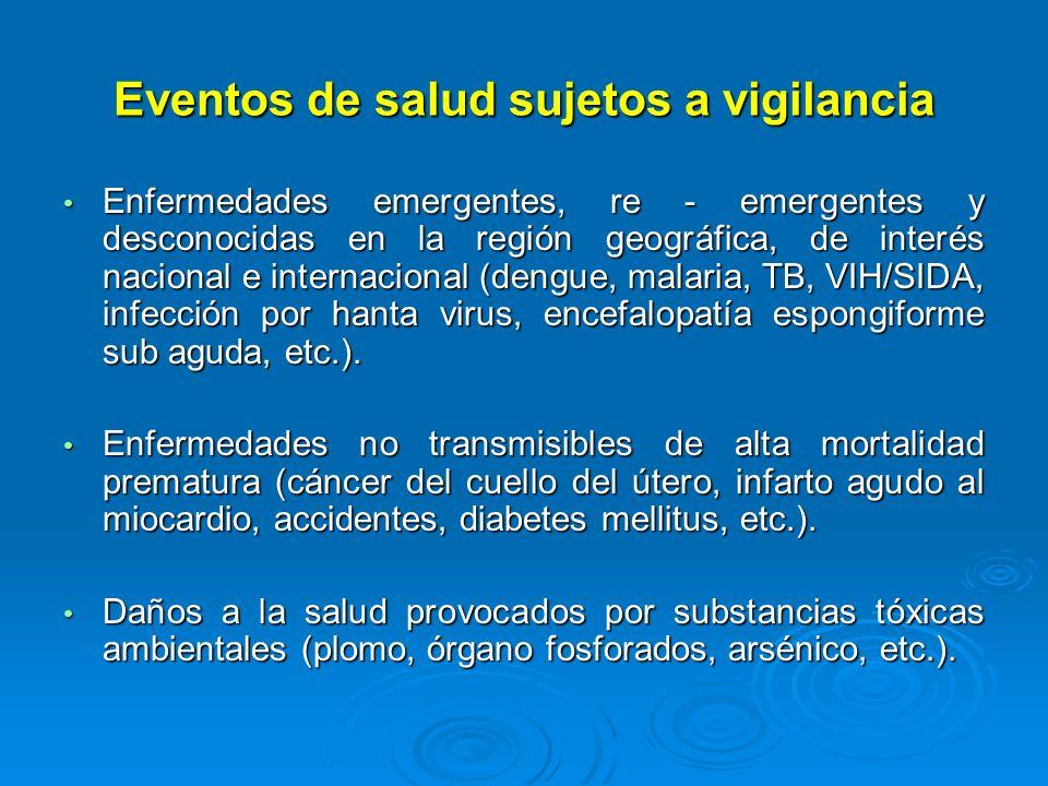 Eventos de salud sujetos a vigilancia Enfermedades emergentes, re - emergentes y desconocidas en la región geográfica, de interés nacional e internaci