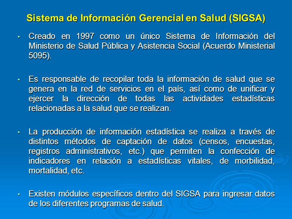 Sistema de Información Gerencial en Salud (SIGSA) Creado en 1997 como un único Sistema de Información del Ministerio de Salud Pública y Asistencia Soc