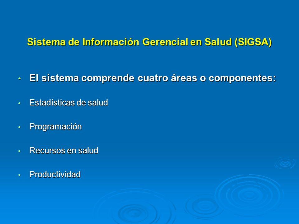 Sistema de Información Gerencial en Salud (SIGSA) El sistema comprende cuatro áreas o componentes: El sistema comprende cuatro áreas o componentes: Es