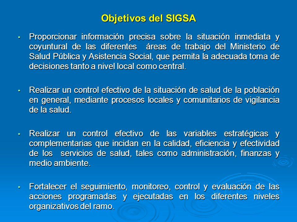 Objetivos del SIGSA Proporcionar información precisa sobre la situación inmediata y coyuntural de las diferentes áreas de trabajo del Ministerio de Sa