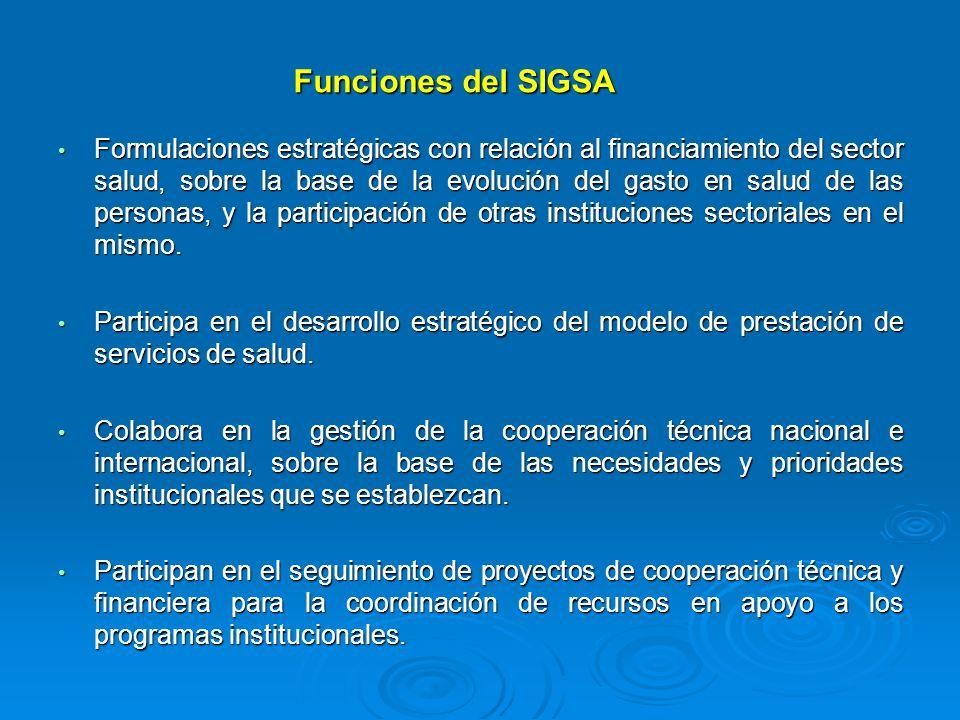 Funciones del SIGSA Formulaciones estratégicas con relación al financiamiento del sector salud, sobre la base de la evolución del gasto en salud de la