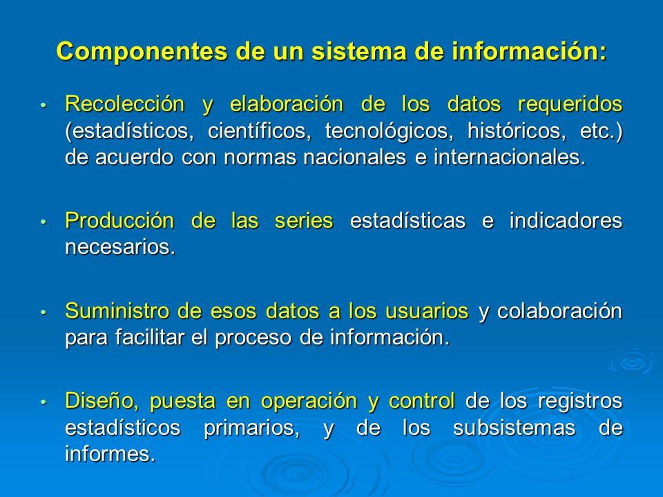 Componentes de un sistema de información: Recolección y elaboración de los datos requeridos (estadísticos, científicos, tecnológicos, históricos, etc.