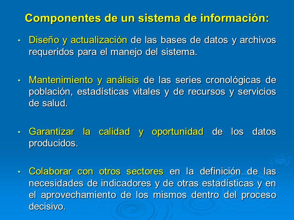Diseño y actualización de las bases de datos y archivos requeridos para el manejo del sistema. Diseño y actualización de las bases de datos y archivos