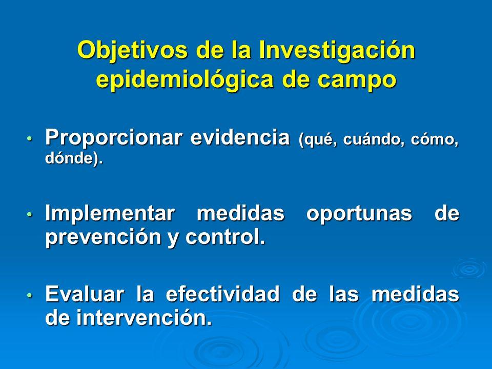 Objetivos de la Investigación epidemiológica de campo Proporcionar evidencia (qué, cuándo, cómo, dónde). Proporcionar evidencia (qué, cuándo, cómo, dó