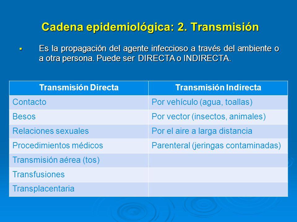 Cadena epidemiológica: 2. Transmisión Es la propagación del agente infeccioso a través del ambiente o a otra persona. Puede ser DIRECTA o INDIRECTA. E