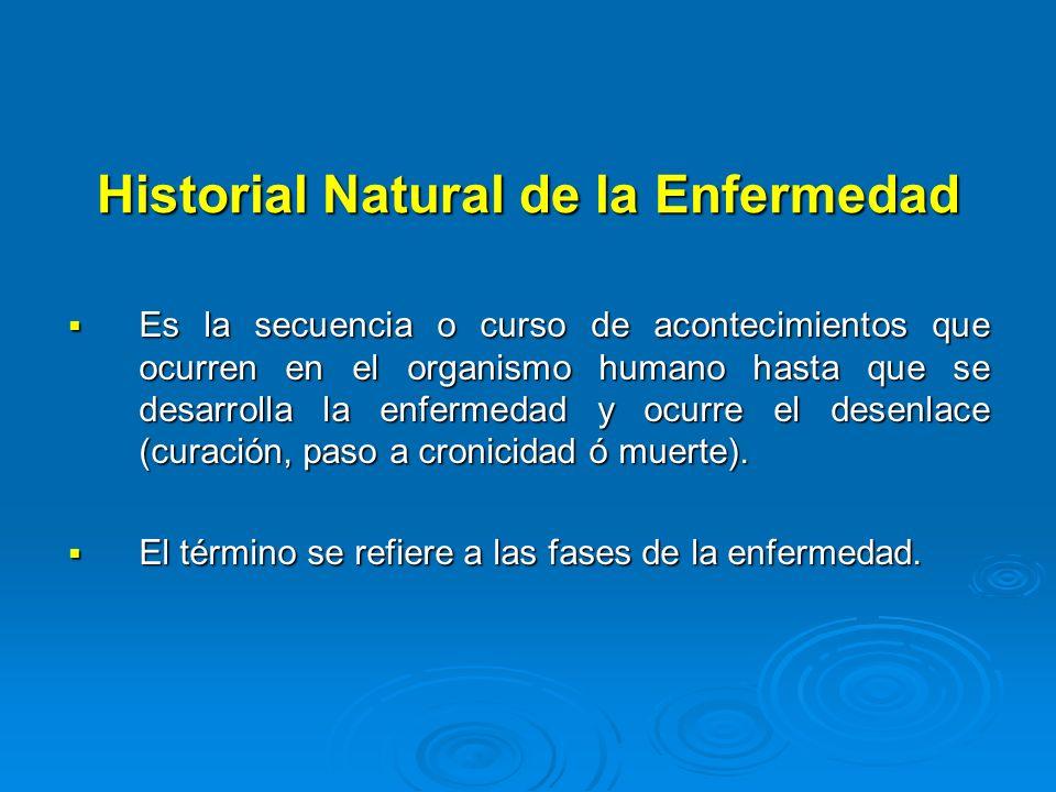 Historial Natural de la Enfermedad Es la secuencia o curso de acontecimientos que ocurren en el organismo humano hasta que se desarrolla la enfermedad