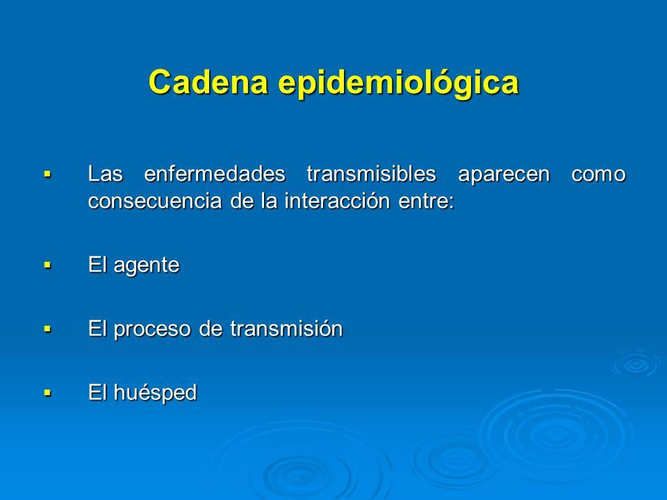 Cadena epidemiológica Las enfermedades transmisibles aparecen como consecuencia de la interacción entre: Las enfermedades transmisibles aparecen como